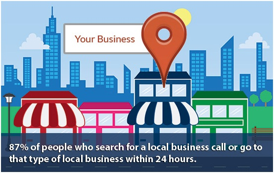 Why local businesses need websites